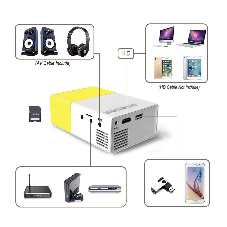 utilisation-mini-projecteur-de-video